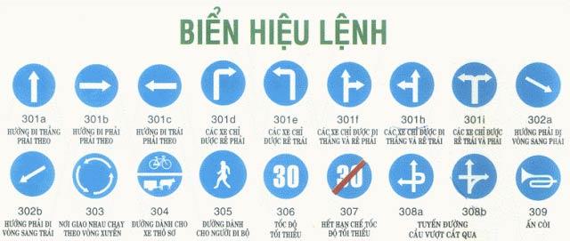 bien bao hieu lenh - Học lý thuyết lái xe - Hệ thống biển báo giao thông đường bộ