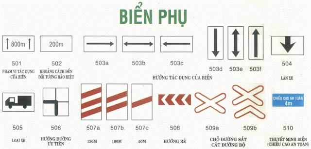 bien phu - Học lý thuyết lái xe - Hệ thống biển báo giao thông đường bộ